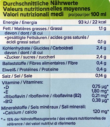 Etikett mit Nährwerten von Mandelmilch